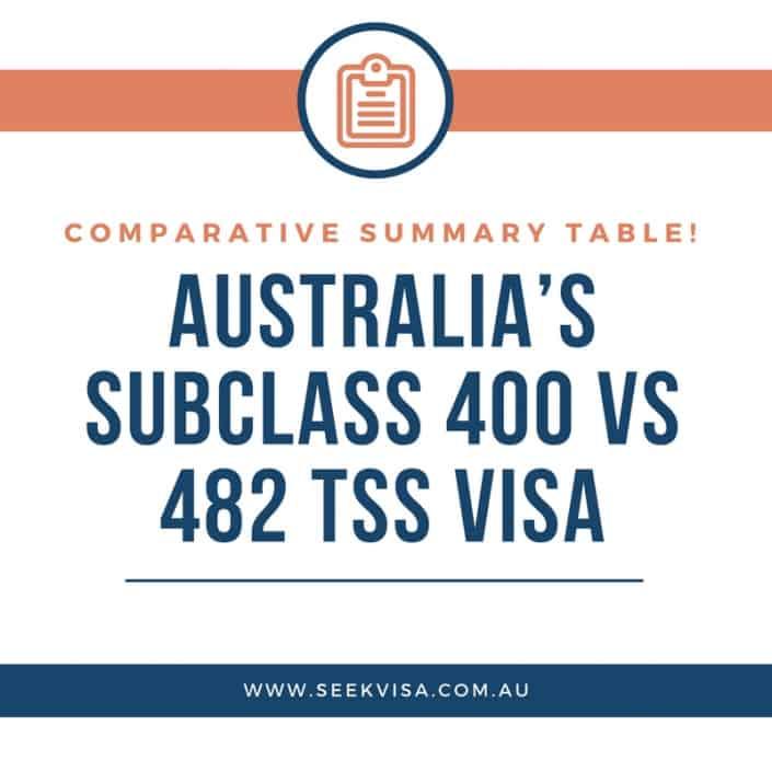 AUSTRALIA'S SUBCLASS 400 VS 482 TSS VISA
