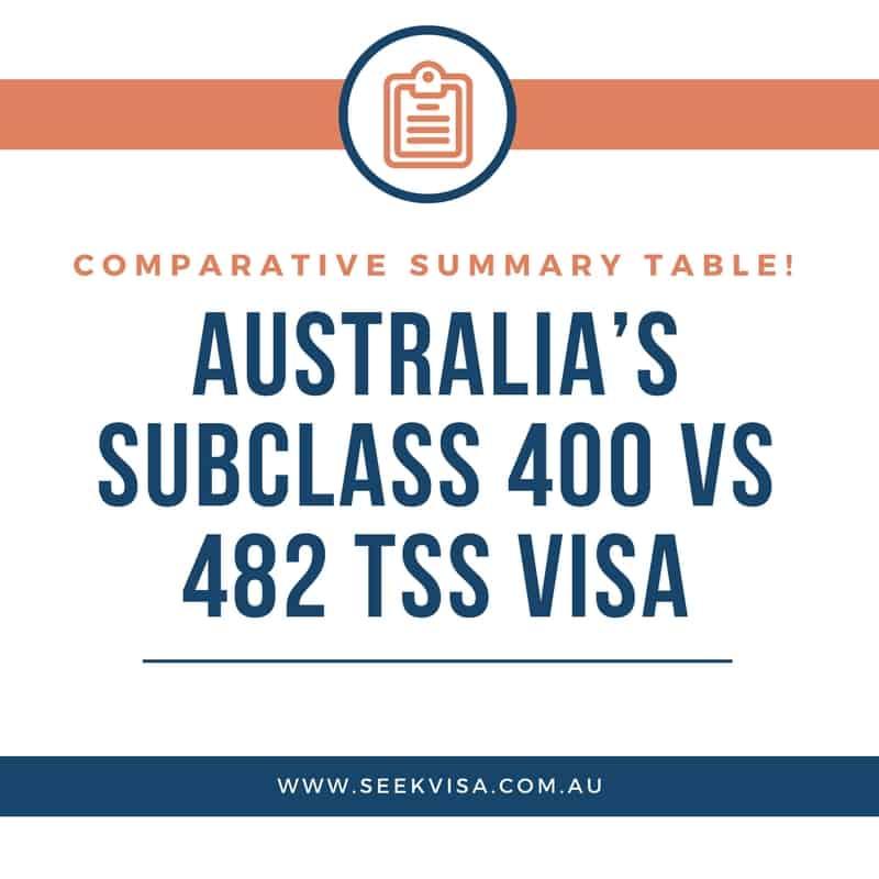 Australia's subclass 400 vs 482 TSS visa - Australian